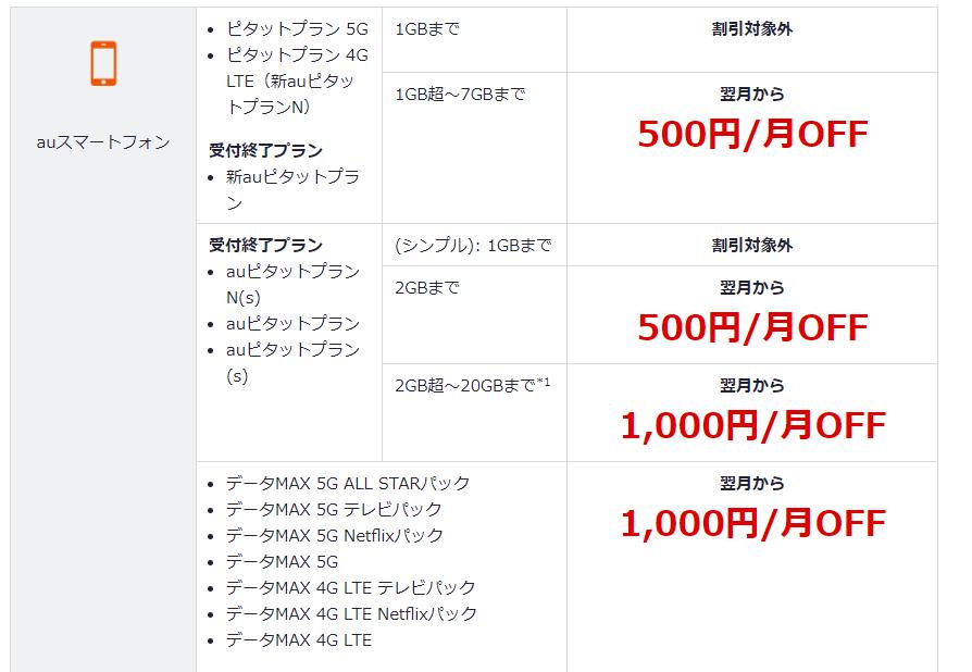 画像: www.so-net.ne.jp