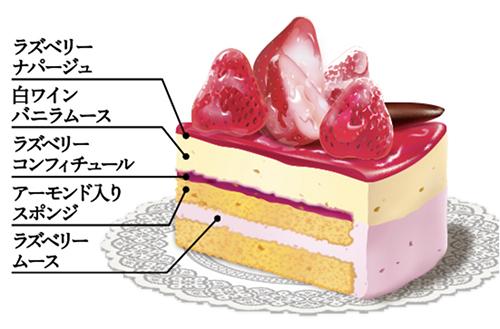 画像: 2層仕立てのムースに甘酸っぱいラズベリーのナパージュとコンフィリュールがアクセントに www2.chateraise.co.jp