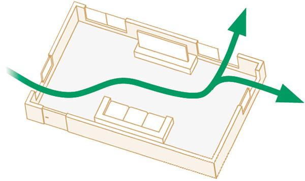画像: ◆参考:ダイキン「上手な換気の方法~住宅編~」 https://www.daikin.co.jp/air/life/ventilation/