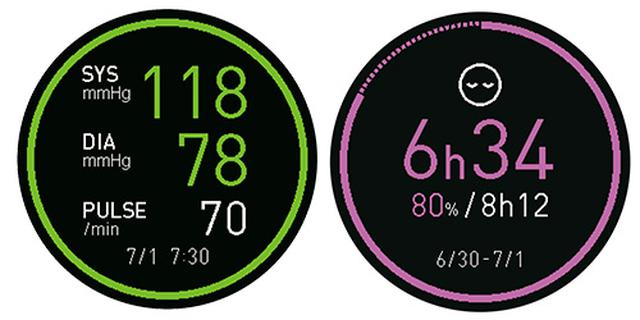 画像: 左:血圧、右:睡眠