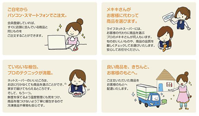 画像: ユーザーの代わりに「メキキさん」が商品を選んでくれる。 www.life-netsuper.jp