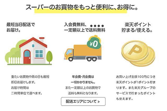画像: 楽天のサービスをよく利用する人におすすめ sm.rakuten.co.jp