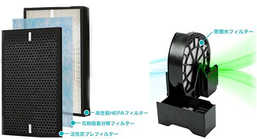 画像: 複数のフィルターで空気を清浄。 www.sirius-agent.co.jp