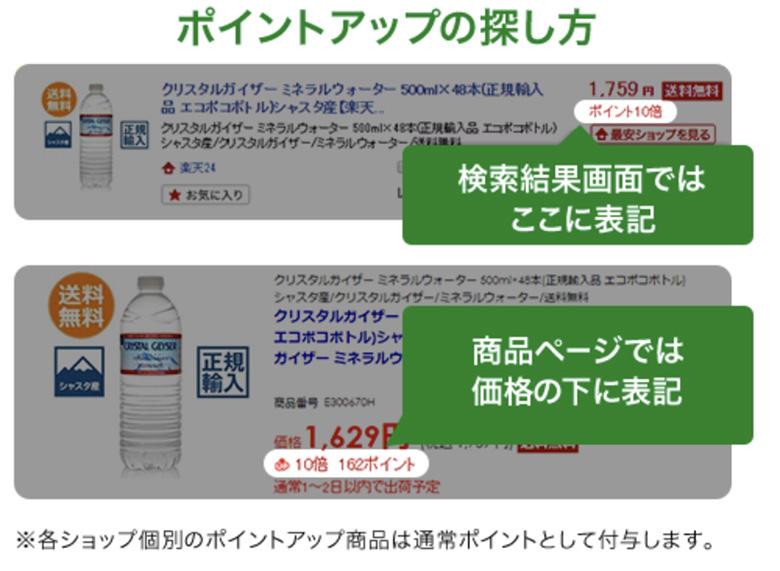 画像: 各ショップ個別でポイントアップ商品を設定している場合も event.rakuten.co.jp