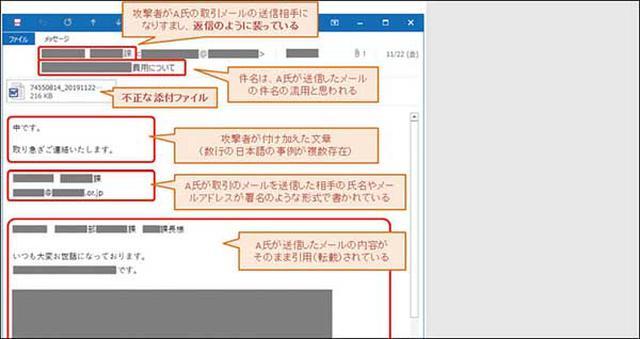 画像: https://www.ipa.go.jp/security/announce/20191202.html