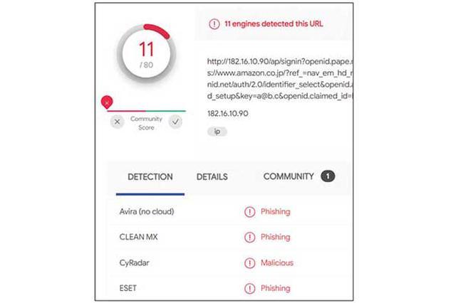 画像: 対応するセキュリティツールのデータベースと照合され、フィッシングやマルウェアのサイトだった場合は、赤い文字で結果と検知したツールの数が表示される。