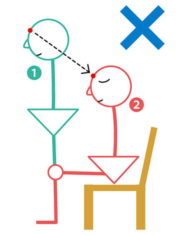 画像1: 座る動作分析