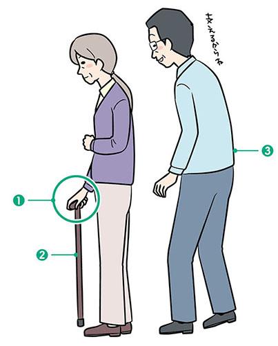 画像: 介助者の位置