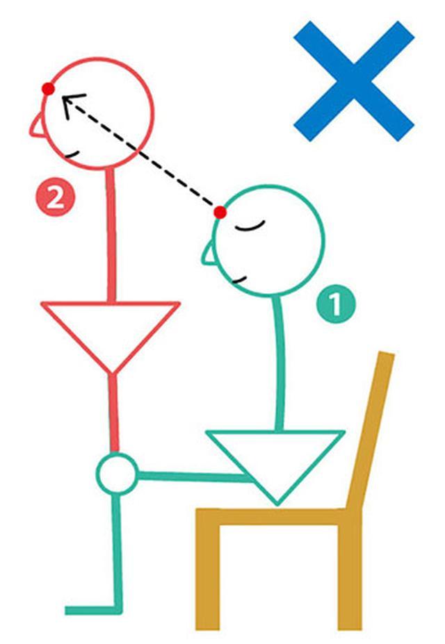 画像2: ②体を持ち上げる