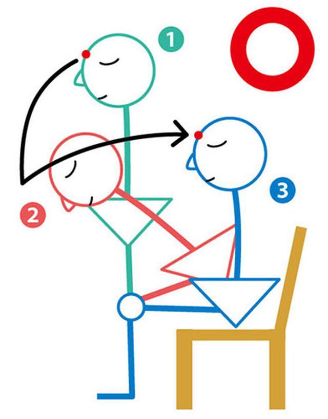 画像2: 座る動作分析