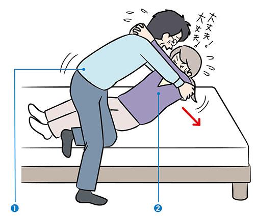 画像: 寝かせる介助の勘違い まっすぐ直線的に 寝かせようとしていませんか?