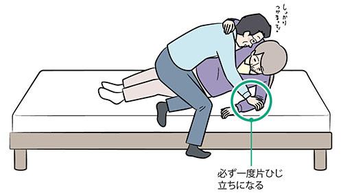 画像2: ③横向きになる