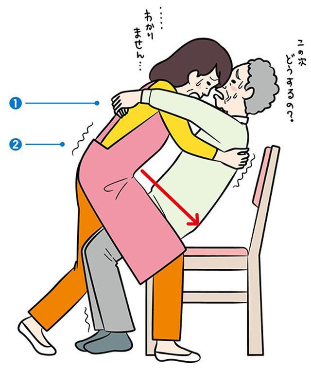 画像: 座らせる介助の勘違い 体を密着させて 座らせていませんか?