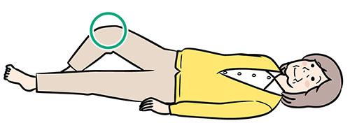 画像: ①右ひざを立てる