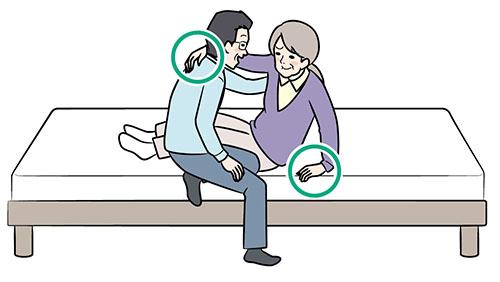 画像: ①片手をマットにつける
