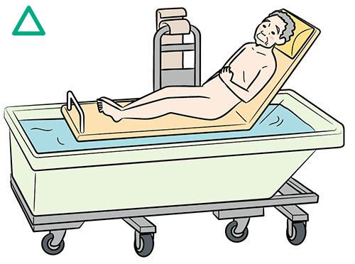 画像: ▼機械浴
