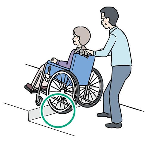 画像: ①後輪を段差の角に押しつける