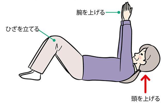 画像: ①ひざ、手、頭、肩を上げる