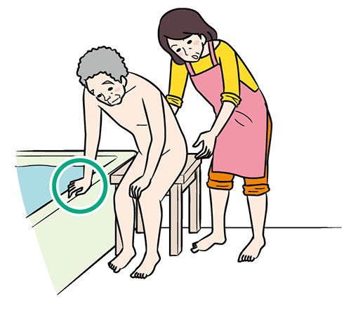 画像: ①浴槽のふちを押してお尻を上げる