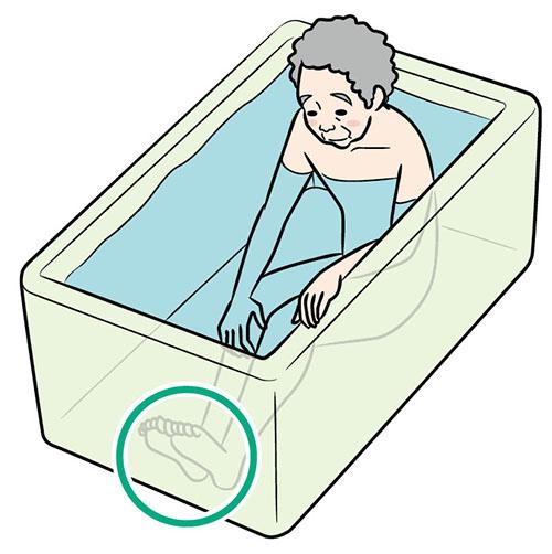 画像: ⑤安定して湯船につかる