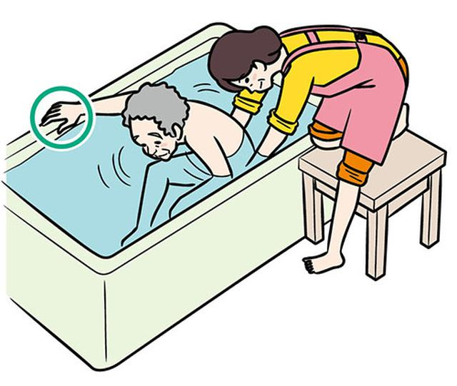 画像1: ④浴槽に入る