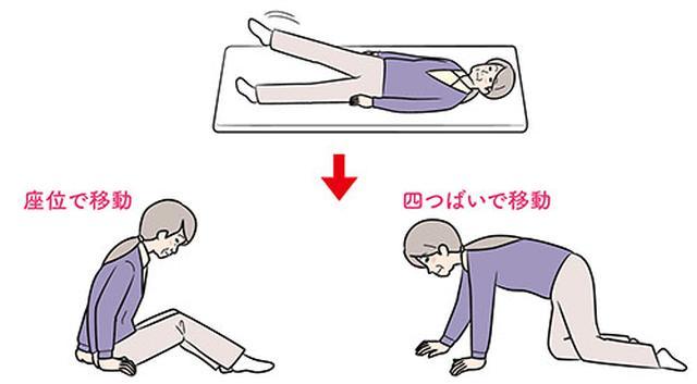 画像: 布団から横移動で床に降りる
