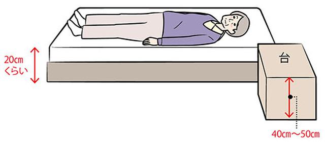 画像: ①20㎝ぐらいの高さのベッドに寝る