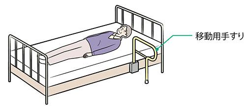 画像: 移動用手すりを付ける