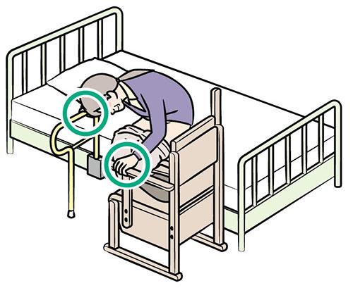 画像: ④移動用手すり、 トイレのひじかけを持って立つ