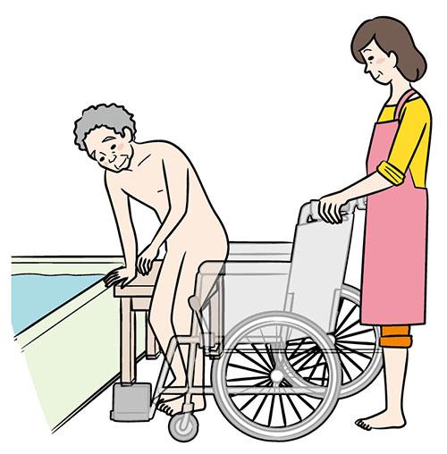 画像1: ④洗い台に移る