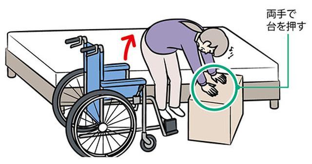 画像: ②両手で台を押してお尻を浮かす