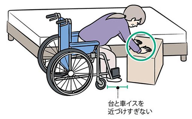 画像: ④車イスにゆっくり座る