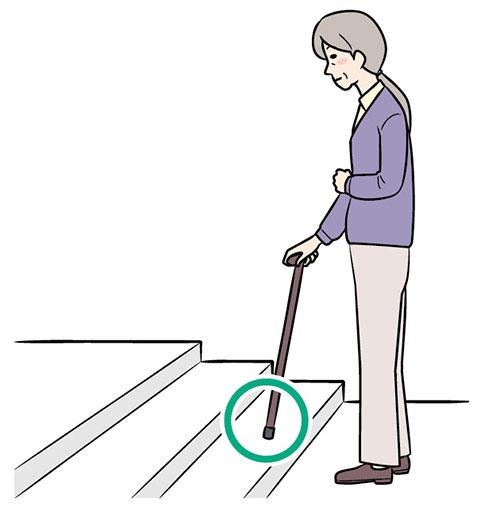 画像: ①杖を上の段につく