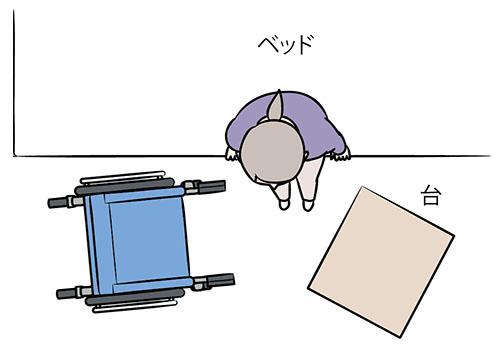画像: 台を置く