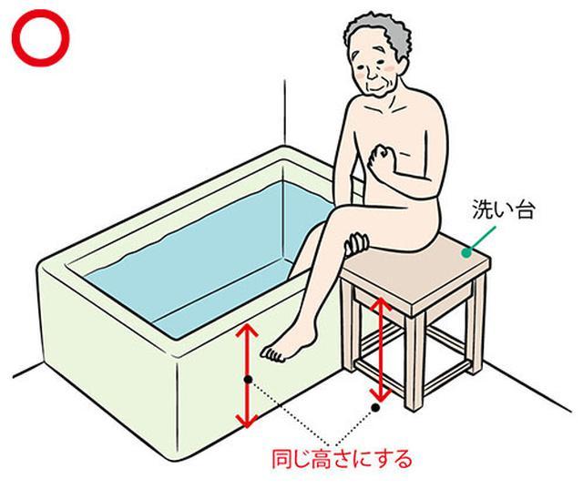 画像: ▼生活リハビリ式入浴