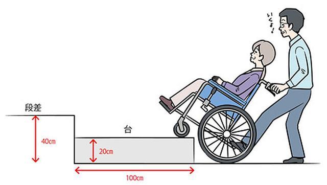 画像: 高い段差や悪路の対処法