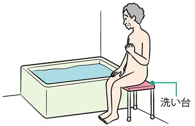 画像: ▼ステップ①洗い台に座る