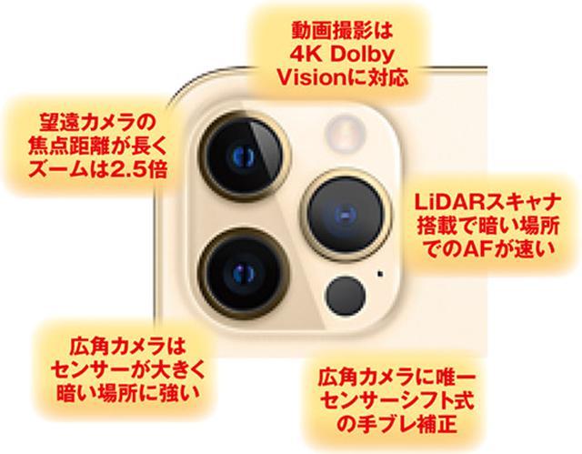 画像1: プロ並みの写真や動画が撮れるPro Maxのカメラ性能をチェック!