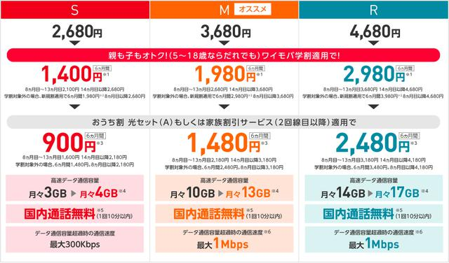 画像: 料金プラン www.ymobile.jp