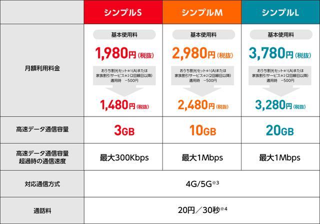 画像: www.ymobile.jp