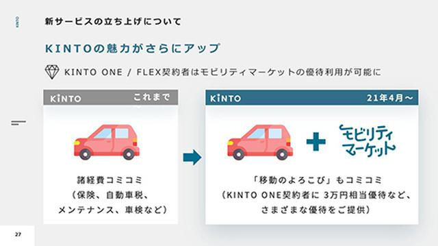 画像: 保険や自動車税、メンテナンスなどすべてを含めたKINTOに、「移動するよろこび」までもコミコミに
