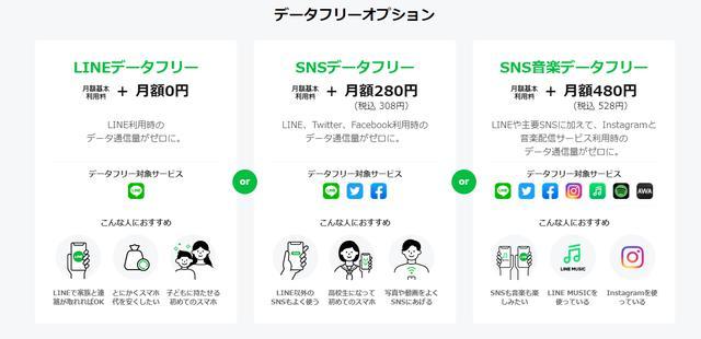 画像: データフリーオプション mobile.line.me