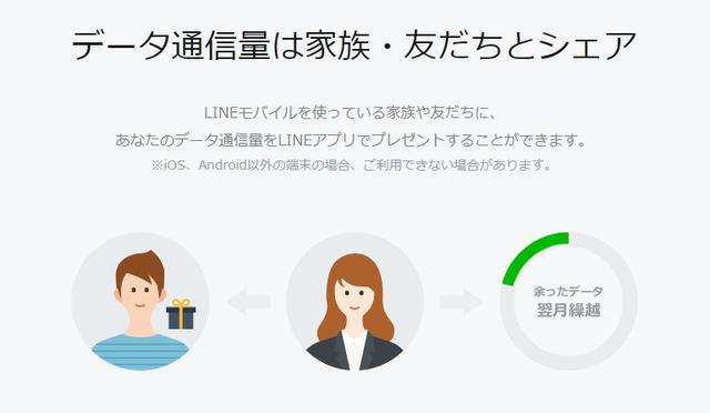 画像: mobile.line.me