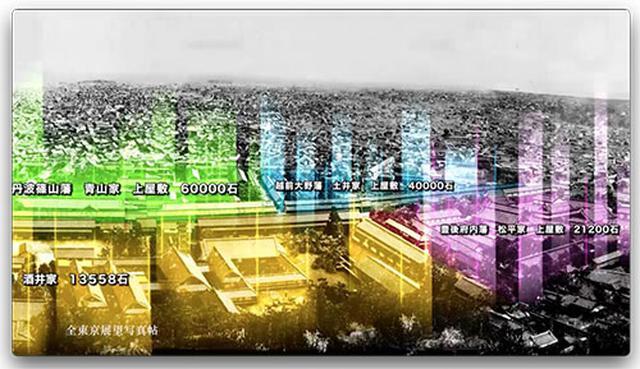 画像2: 4K「TimeTrip 江戸-東京 日本最古の360度パノラマ写真の謎」
