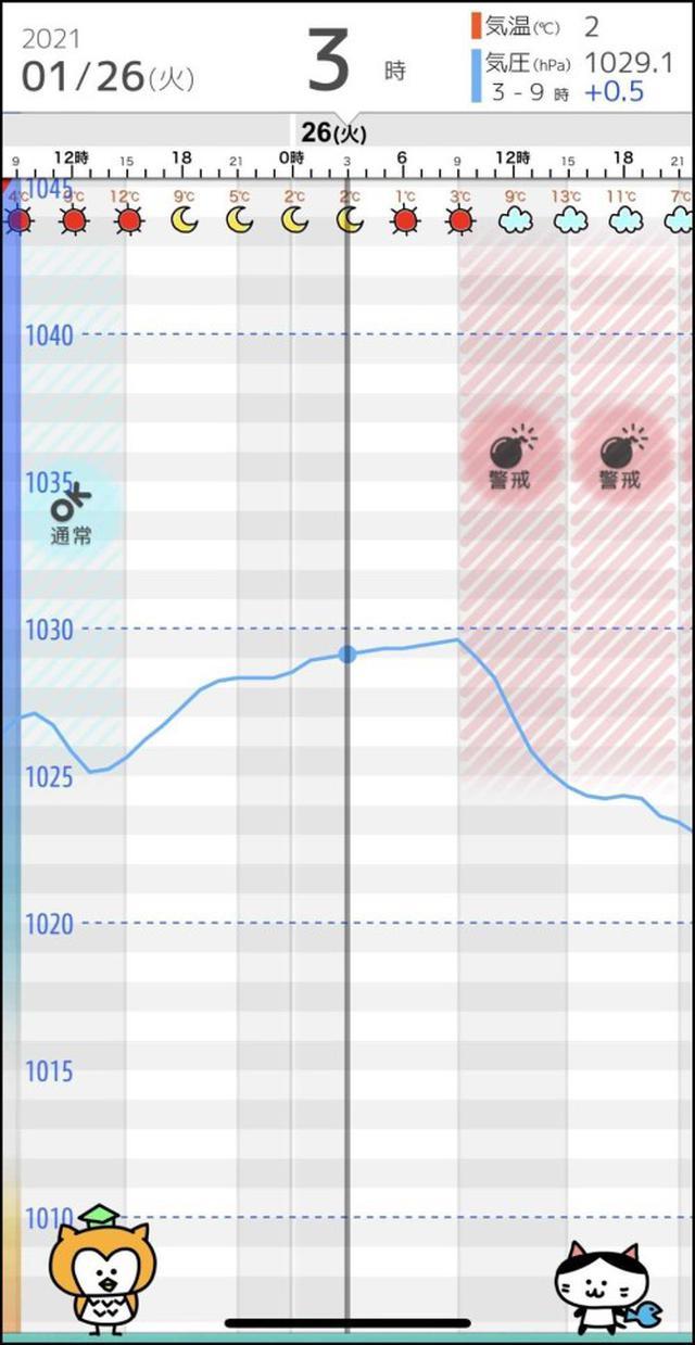 画像: 「気圧グラフ」機能では気温や気圧の推移を確認できる。