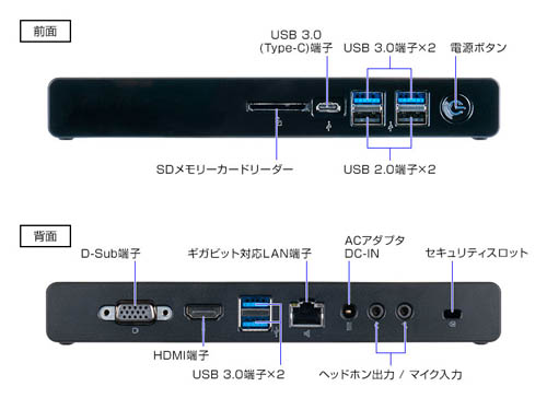 画像: 最近のノートパソコンは端子数が減少傾向にあるが、ミニPCでは複数のUSB端子のほか、有線LAN端子もしっかり備えている場合が多い。 www.mouse-jp.co.jp