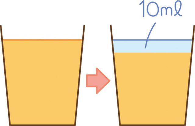 画像: 少しずつ水と差し替えて薄味にしていく。