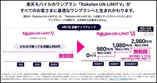 画像: network.mobile.rakuten.co.jp