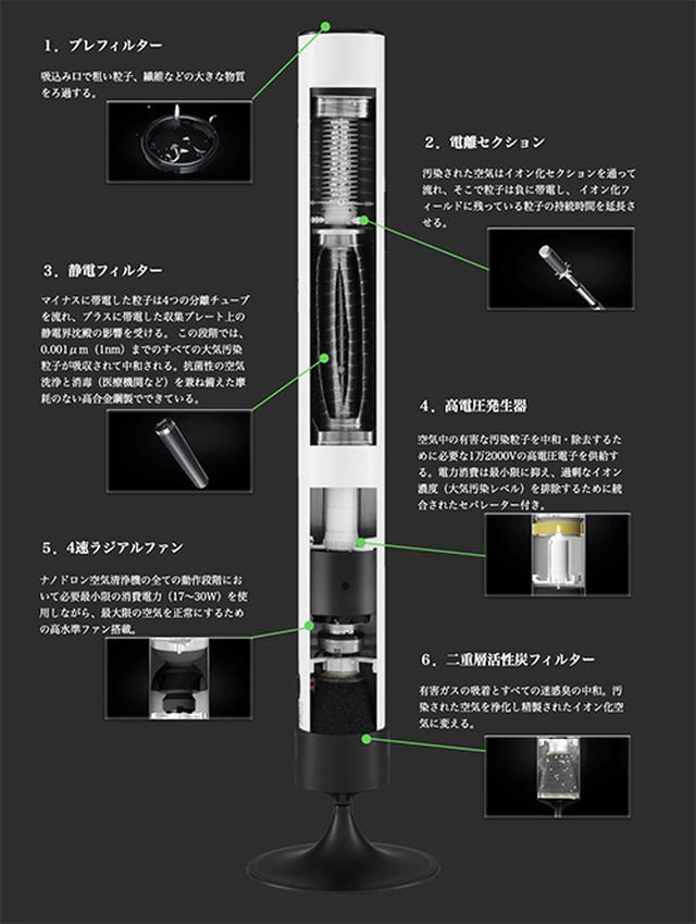 画像1: www.nanodron.tokyo