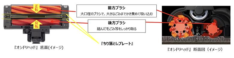 画像2: www.toshiba-lifestyle.co.jp
